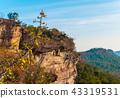 Pha Taem Landscape 43319531