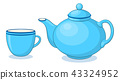 China Teapot and Cup 43324952