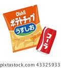 포테이토 칩, 감자칩, 주스 43325933