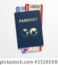 passport,ticket,travel 43326568