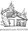 fire 43334706