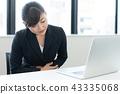 ปวดท้องหญิงธุรกิจเจ็บปวด 43335068