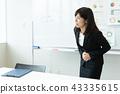 ปวดท้องหญิงธุรกิจเจ็บปวด 43335615