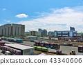 เมืองและฐานทัพรถมินามิเซ็นจูโตเกียว 43340606
