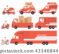 Red delivery vehicles set, express delivery concept vector Illustrations on a white background 43346844