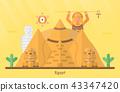 Egypt landmarks for travelling 43347420