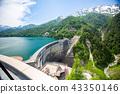 Kurobe Dam 43350146