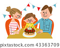 birth party, birthday, birthday cake 43363709