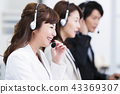 Operator call center tele appointment business pc team 43369307