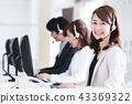 Operator call center tele appointment business pc team 43369322