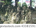 500 rakan statues, gohyaku-rakan, the 500 arhats 43381591