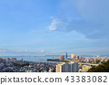 후쿠오카, 후쿠오카 타워, 후쿠오카 시 43383082