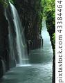 Waterfall of Masunoi 43384464