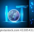 物聯網 技術 概念 43385431