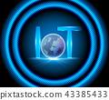 物聯網 技術 概念 43385433