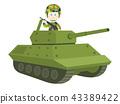 坦克 自卫队 士兵 43389422