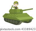 坦克 自衛隊 老兵 43389423