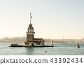 Maidens Tower located in Istanbul 43392434
