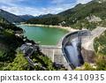 Kurobe Dam (Toyama) and Lake Kurobe 43410935