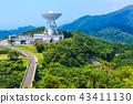 天文台 抛物形天线 天线 43411130