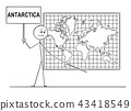 Cartoon of Man Holding a Sign and Pointing at Place Under Wall World Map Where Antarctica Continent 43418549