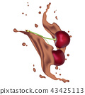 chocolate cherry drop 43425113