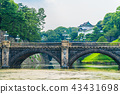 Beautiful old architecture imperial palace castle with moat and bridge at Tokyo city 43431698