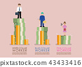 Comparison income between white blue pink workers 43433416