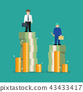 Comparison income between white and blue workers 43433417