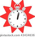 秒錶耗盡時間 43434636