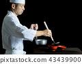 일식 요리사, 요리사, 이타마에 43439900
