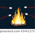blaze, bonfire, burn 43441273