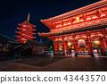 Sensoji is an ancient Buddhist temple 43443570