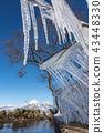 豬苗代湖 噴冰 冰 43448330