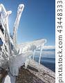 豬苗代湖 噴冰 湖泊 43448333