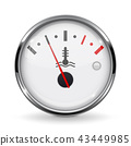 Temperature car gauge. White device with chrome frame. Low level 43449985