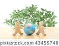 โลก ดิน,โลก,สิ่งแวดล้อม 43459748