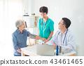 doctor, pressure, blood 43461465