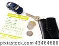 parking ticket, parking, coin parking 43464688