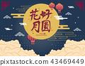 happy Mid Autumn Festival 43469449
