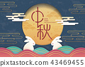 happy Mid Autumn Festival 43469455