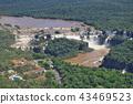 伊瓜蘇瀑布 43469523