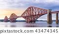 The Forth bridge Edinburgh Panorama 43474345