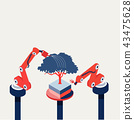 illustration vector of robot hand plant a tree 43475628