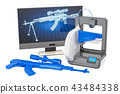 3d printed firearms concept, 3D rendering 43484338