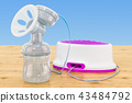Electric breast pump on the wooden table 43484792