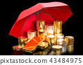 Financial insurance concept. Euro coins 43484975