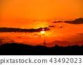 日落 夕陽 晚霞 43492023
