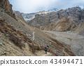 ภูมิทัศน์,ภูมิประเทศ,ภูเขา 43494471
