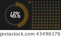 chart, diagram, circular 43496376